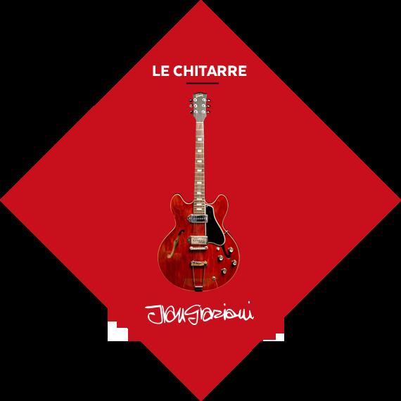 chitarrabox